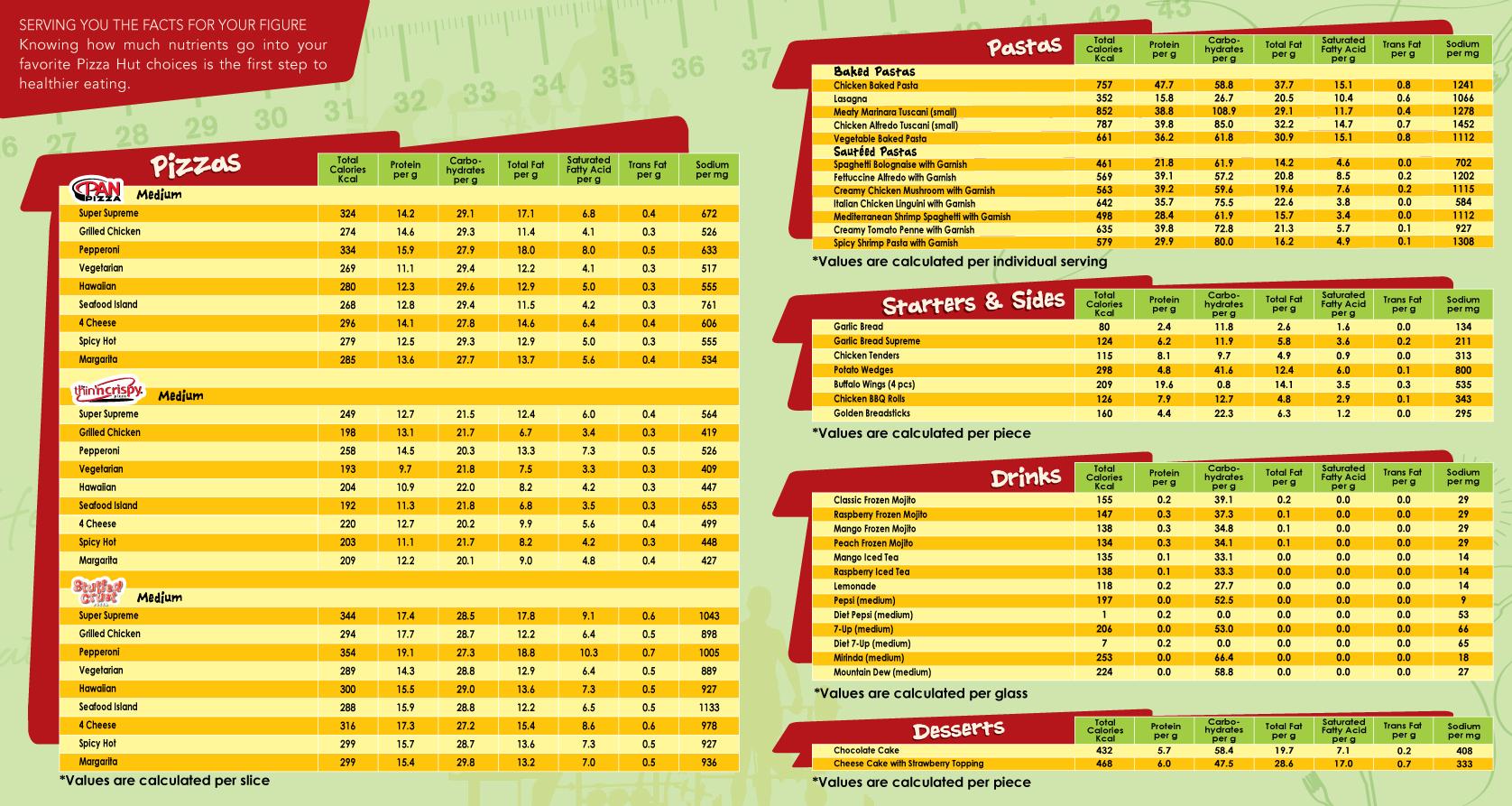 Pizza Hut Menu Calories Chart Bamba